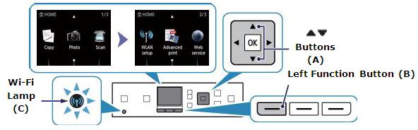 PIXMA MG5440 Wireless Connection Setup Guide - Canon UK